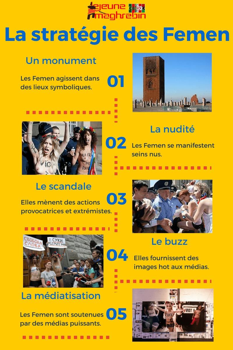 La stratégie internationale des Femen